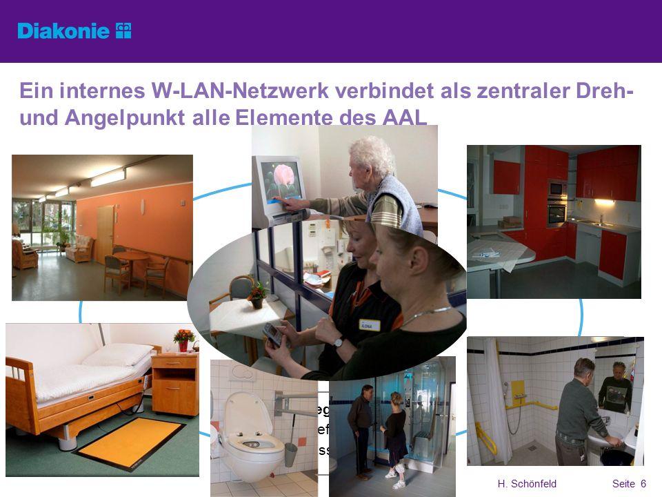 H. SchönfeldSeite 6 Ein internes W-LAN-Netzwerk verbindet als zentraler Dreh- und Angelpunkt alle Elemente des AAL Technik......W-Lan-Netzwerk Beleuch