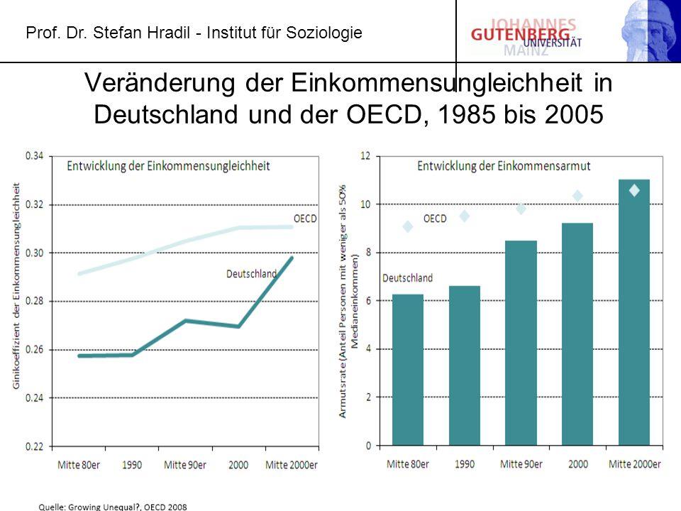 Prof. Dr. Stefan Hradil - Institut für Soziologie Veränderung der Einkommensungleichheit in Deutschland und der OECD, 1985 bis 2005