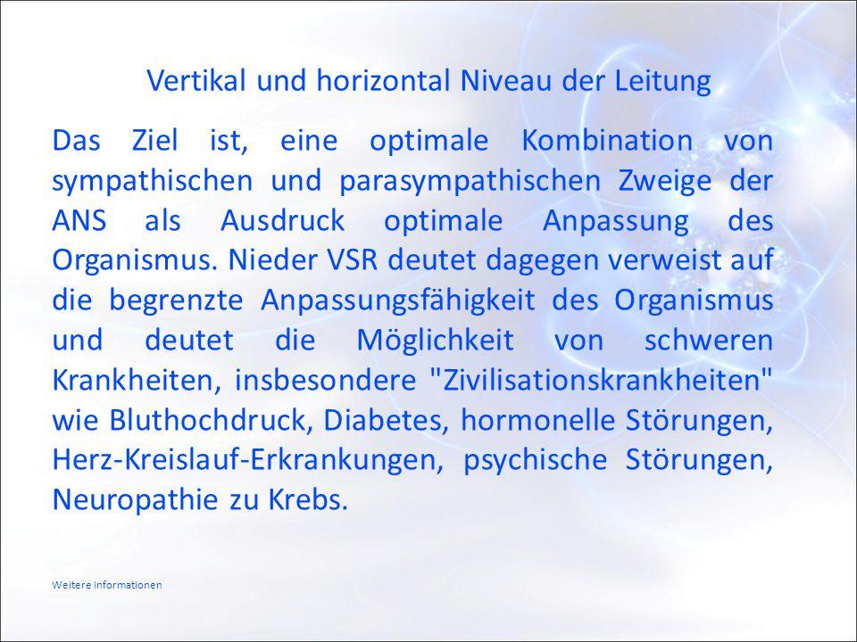 Vertikal und horizontal Niveau der Leitung Das Ziel ist, eine optimale Kombination von sympathischen und parasympathischen Zweige der ANS als Ausdruck optimale Anpassung des Organismus.
