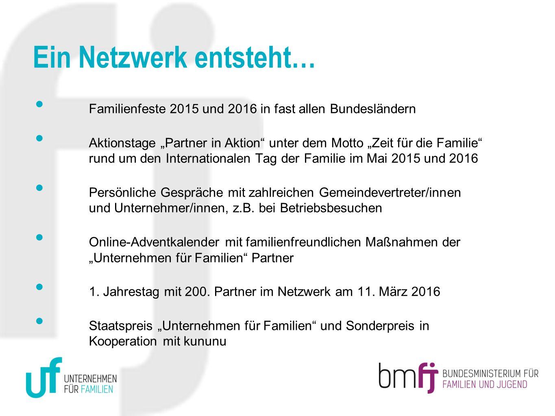 """Ein Netzwerk entsteht… Familienfeste 2015 und 2016 in fast allen Bundesländern Aktionstage """"Partner in Aktion"""" unter dem Motto """"Zeit für die Familie"""""""