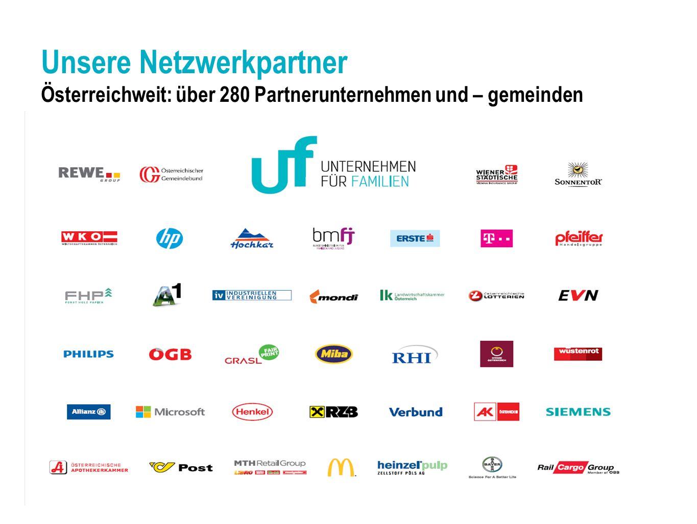 Unsere Netzwerkpartner Österreichweit: über 280 Partnerunternehmen und – gemeinden