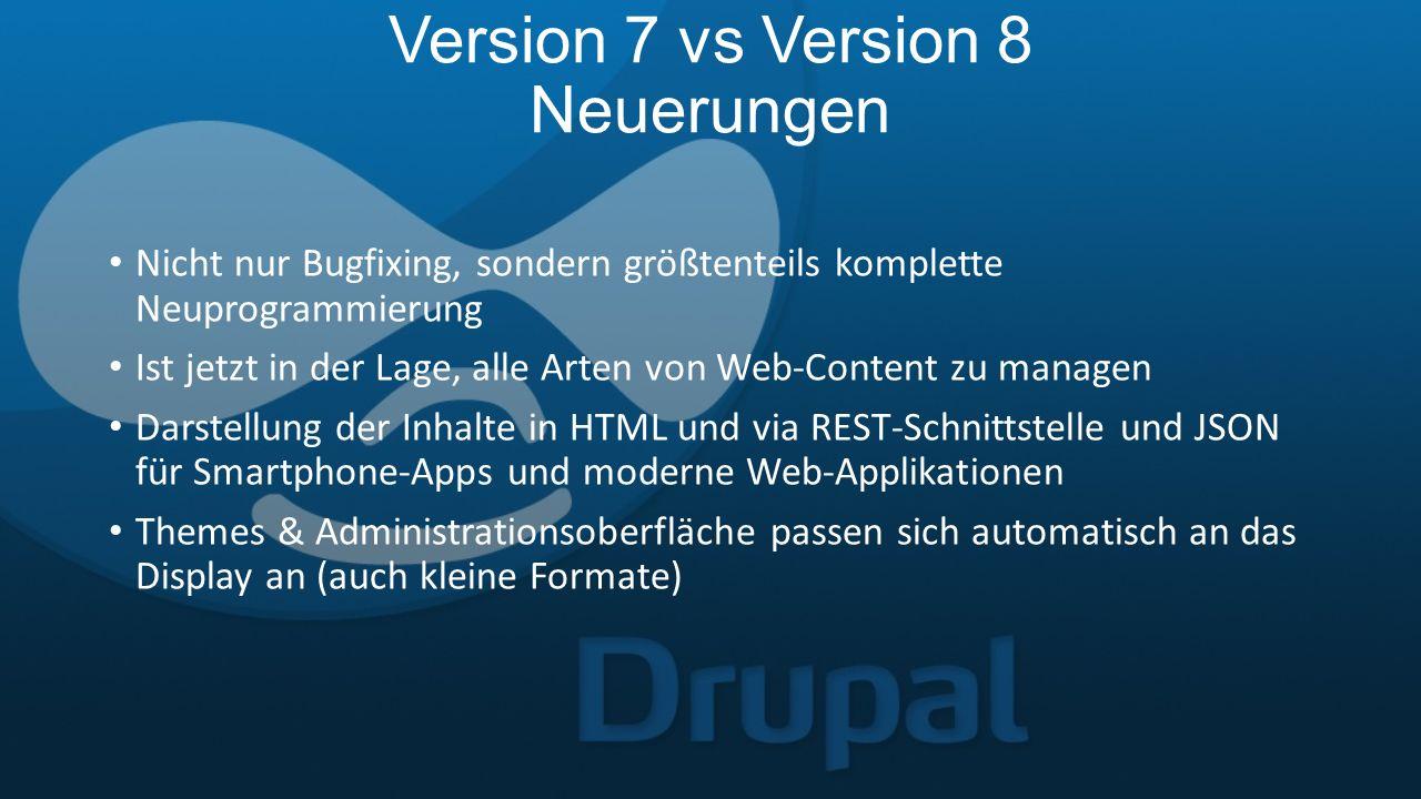 Ordnerstruktur WordpressDrupal