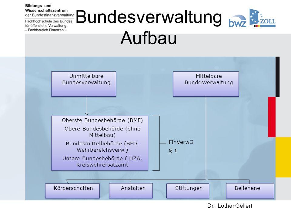 Bundesverwaltung Aufbau Dr.