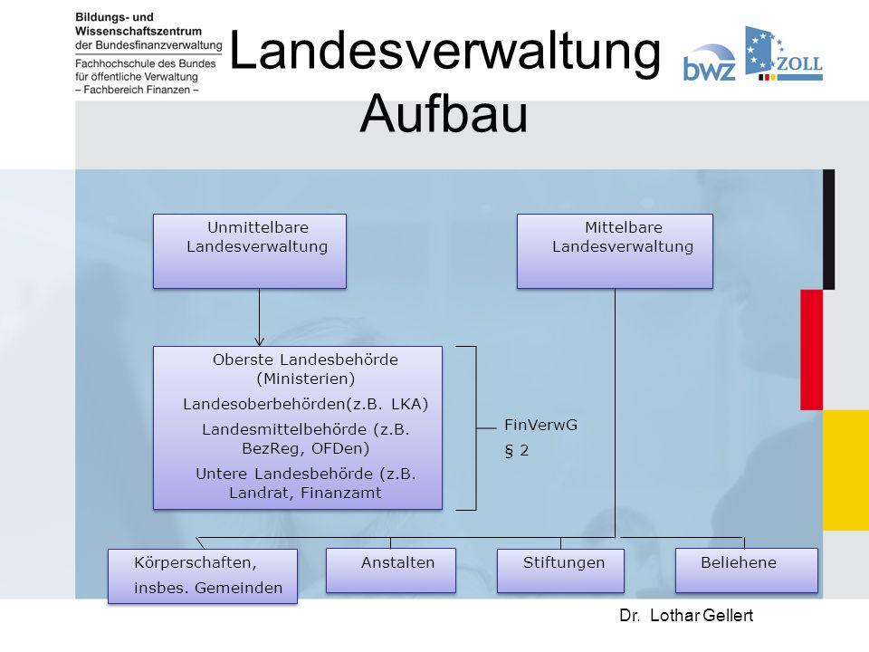 Landesverwaltung Aufbau Dr.
