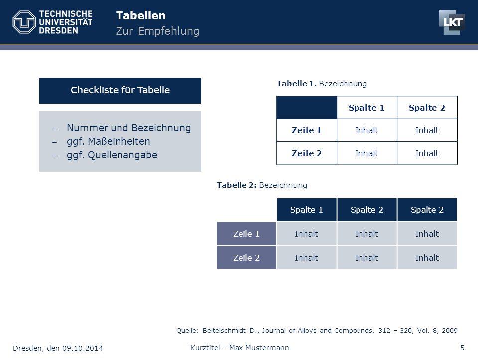 Dresden, den 09.10.2014 Kurztitel – Max Mustermann5 Tabellen Zur Empfehlung Nummer und Bezeichnung ggf.
