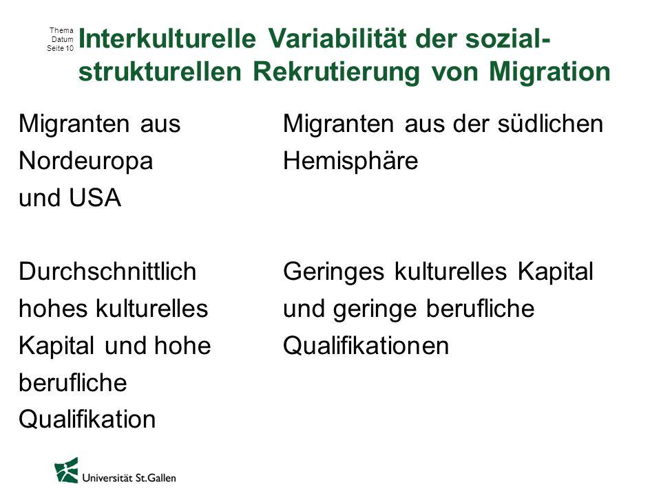Thema Datum Seite 10 Interkulturelle Variabilität der sozial- strukturellen Rekrutierung von Migration Migranten aus Migranten aus der südlichen Norde
