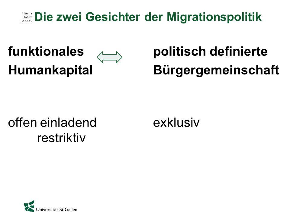 Thema Datum Seite 12 Die zwei Gesichter der Migrationspolitik funktionales politisch definierte Humankapital Bürgergemeinschaft offen einladendexklusi
