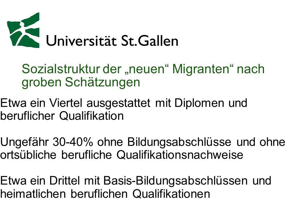"""Sozialstruktur der """"neuen"""" Migranten"""" nach groben Schätzungen Etwa ein Viertel ausgestattet mit Diplomen und beruflicher Qualifikation Ungefähr 30-40%"""
