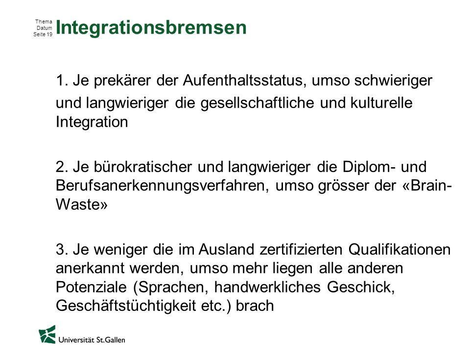 Thema Datum Seite 19 Integrationsbremsen 1. Je prekärer der Aufenthaltsstatus, umso schwieriger und langwieriger die gesellschaftliche und kulturelle