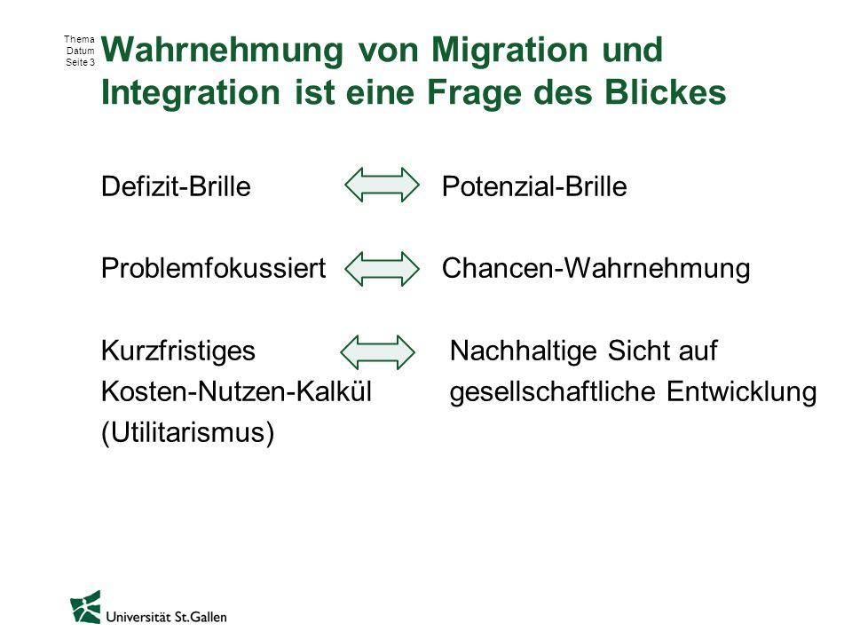Thema Datum Seite 3 Wahrnehmung von Migration und Integration ist eine Frage des Blickes Defizit-BrillePotenzial-Brille Problemfokussiert Chancen-Wahrnehmung Kurzfristiges Nachhaltige Sicht auf Kosten-Nutzen-Kalkül gesellschaftliche Entwicklung (Utilitarismus)