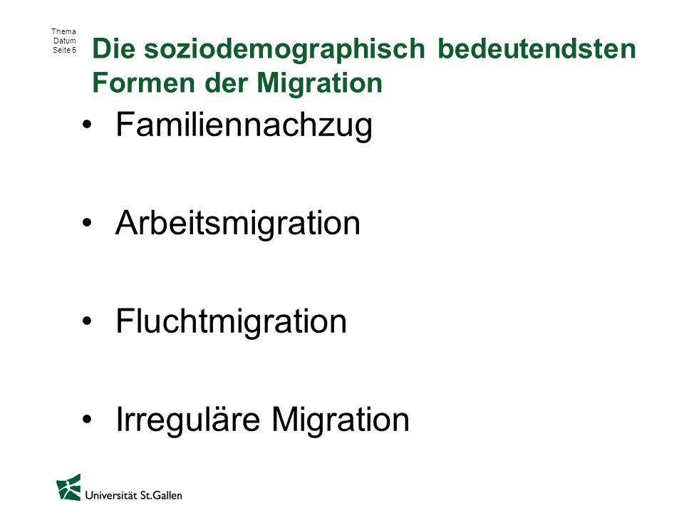Thema Datum Seite 5 Die soziodemographisch bedeutendsten Formen der Migration Familiennachzug Arbeitsmigration Fluchtmigration Irreguläre Migration