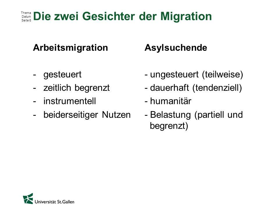 Thema Datum Seite 6 Die zwei Gesichter der Migration ArbeitsmigrationAsylsuchende -gesteuert- ungesteuert (teilweise) -zeitlich begrenzt- dauerhaft (tendenziell) -instrumentell- humanitär -beiderseitiger Nutzen- Belastung (partiell und begrenzt)