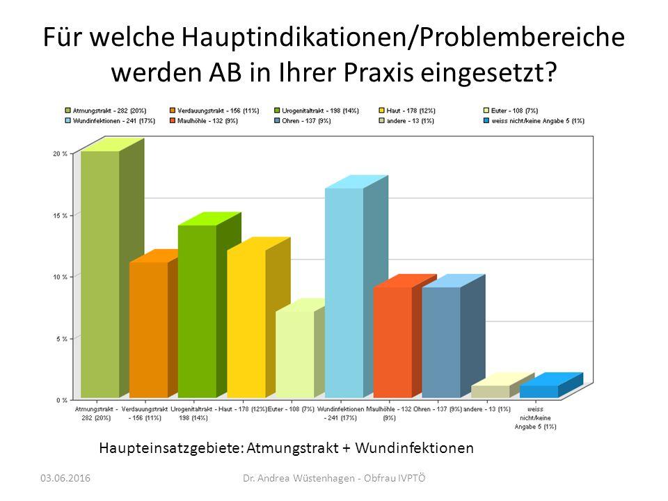 Für welche Hauptindikationen/Problembereiche werden AB in Ihrer Praxis eingesetzt.