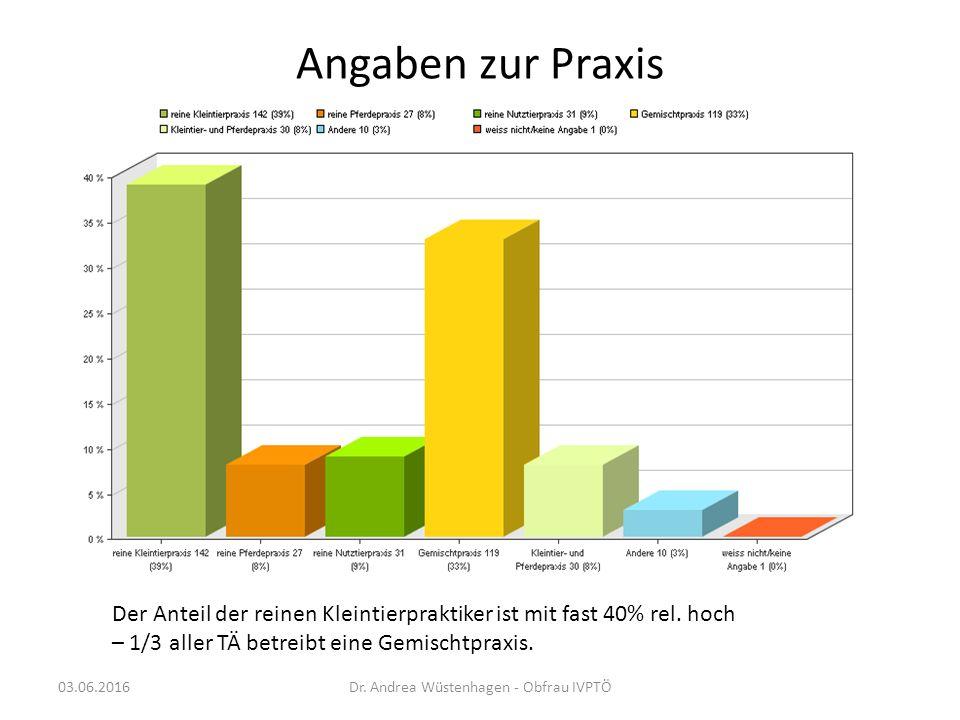 Angaben zur Praxis Der Anteil der reinen Kleintierpraktiker ist mit fast 40% rel.