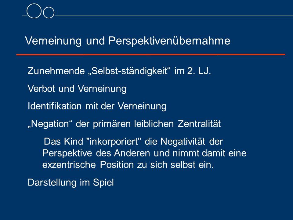 """Verneinung und Perspektivenübernahme Zunehmende """"Selbst-ständigkeit"""" im 2. LJ. Verbot und Verneinung Identifikation mit der Verneinung """"Negation"""" der"""