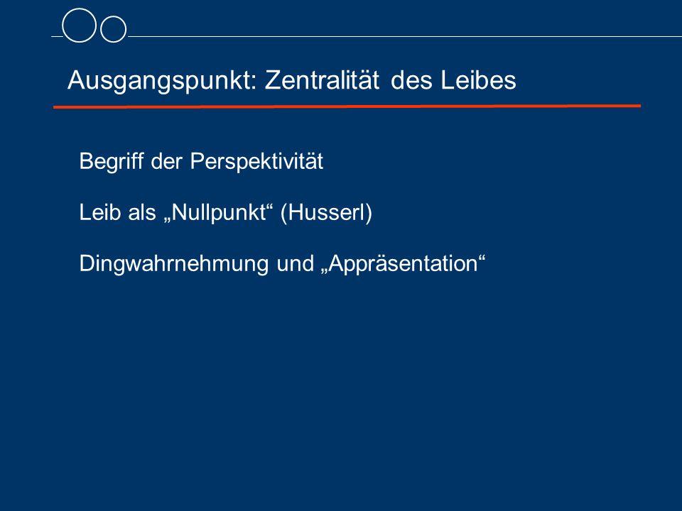 """Ausgangspunkt: Zentralität des Leibes Begriff der Perspektivität Leib als """"Nullpunkt"""" (Husserl) Dingwahrnehmung und """"Appräsentation"""""""