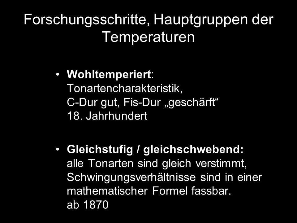 """Forschungsschritte, Hauptgruppen der Temperaturen Wohltemperiert: Tonartencharakteristik, C-Dur gut, Fis-Dur """"geschärft"""" 18. Jahrhundert Gleichstufig"""