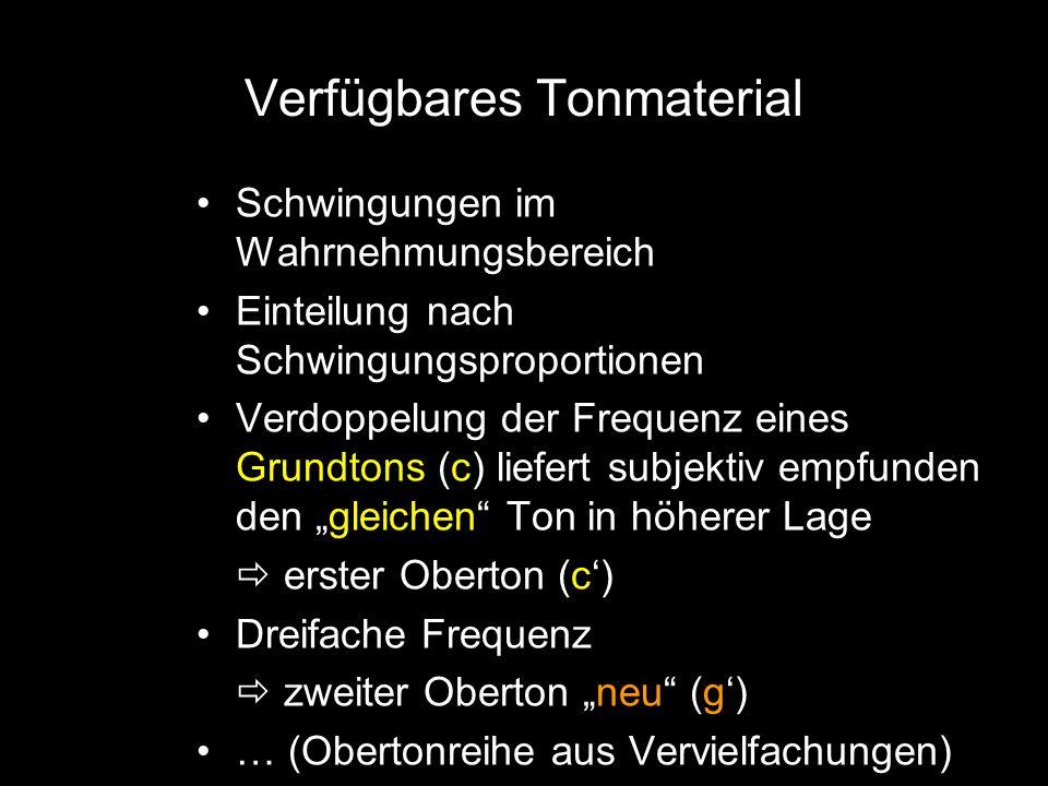 """Verfügbares Tonmaterial Schwingungen im Wahrnehmungsbereich Einteilung nach Schwingungsproportionen Verdoppelung der Frequenz eines Grundtons (c) liefert subjektiv empfunden den """"gleichen Ton in höherer Lage  erster Oberton (c') Dreifache Frequenz  zweiter Oberton """"neu (g') … (Obertonreihe aus Vervielfachungen)"""