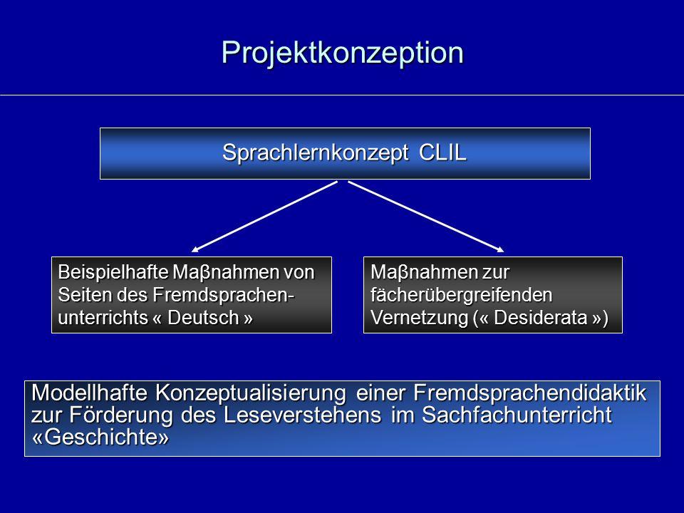 Modellhafte Konzeptualisierung einer Fremdsprachendidaktik zur Förderung des Leseverstehens im Sachfachunterricht «Geschichte» Projektkonzeption Sprachlernkonzept CLIL Beispielhafte Maβnahmen von Seiten des Fremdsprachen- unterrichts « Deutsch » Maβnahmen zur fächerübergreifenden Vernetzung (« Desiderata »)