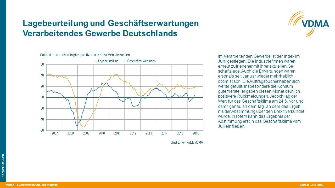 VDMA Lagebeurteilung und Geschäftserwartungen Verarbeitendes Gewerbe Deutschlands | Volkswirtschaft und Statistik Konjunkturbulletin Im Verarbeitenden Gewerbe ist der Index im Juni gestiegen.
