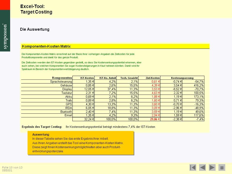 Excel-Tool: Target Costing  Folie 10 von 13 085001 Auswertung In dieser Tabelle sehen Sie das erste Ergebnis Ihrer Arbeit.