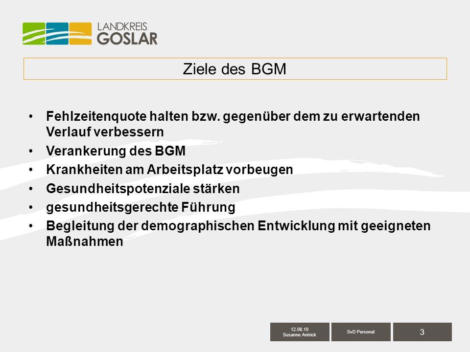 3 SvD Personal 12.08.10 Susanne Antrick Ziele des BGM Fehlzeitenquote halten bzw.