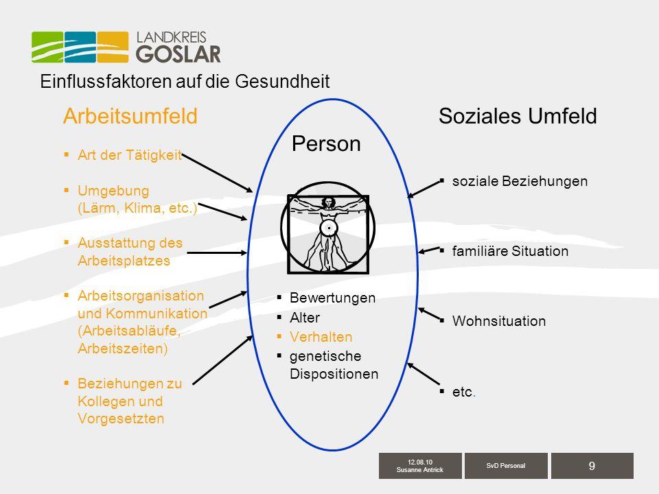 9 SvD Personal 12.08.10 Susanne Antrick Soziales Umfeld  soziale Beziehungen  familiäre Situation  Wohnsituation  etc.