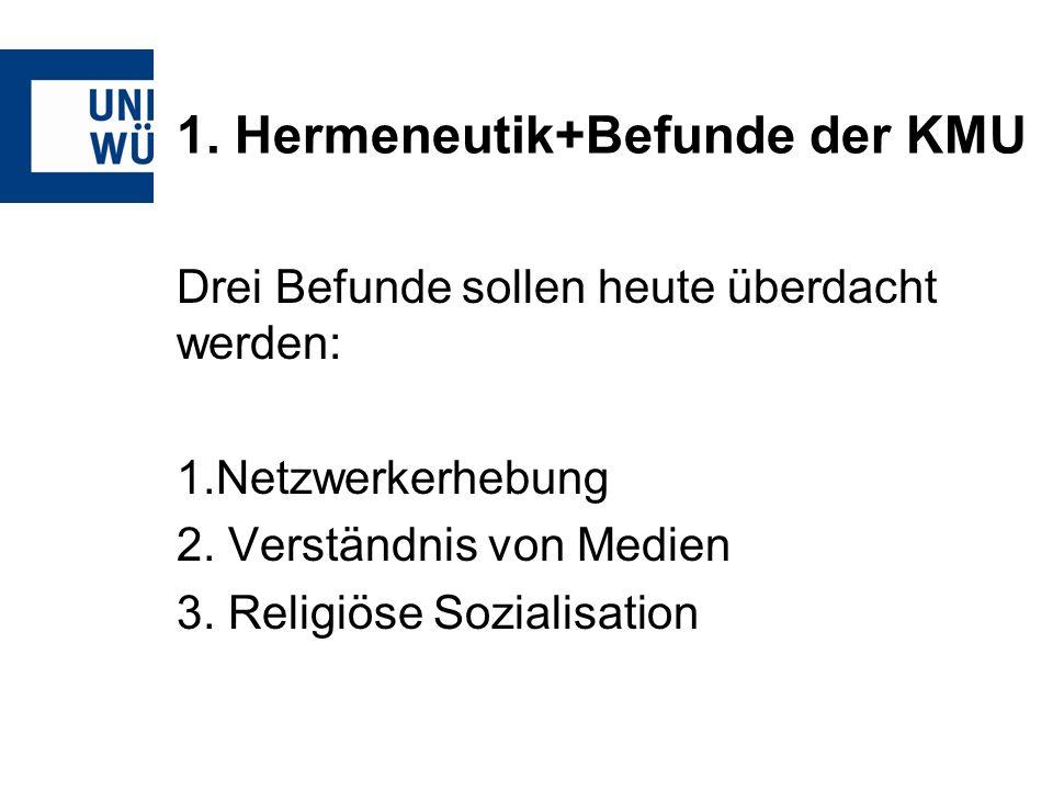 1. Hermeneutik+Befunde der KMU Drei Befunde sollen heute überdacht werden: 1.Netzwerkerhebung 2.