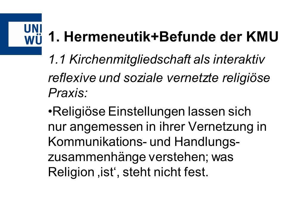 1. Hermeneutik+Befunde der KMU 1.1 Kirchenmitgliedschaft als interaktiv reflexive und soziale vernetzte religiöse Praxis: Religiöse Einstellungen lass
