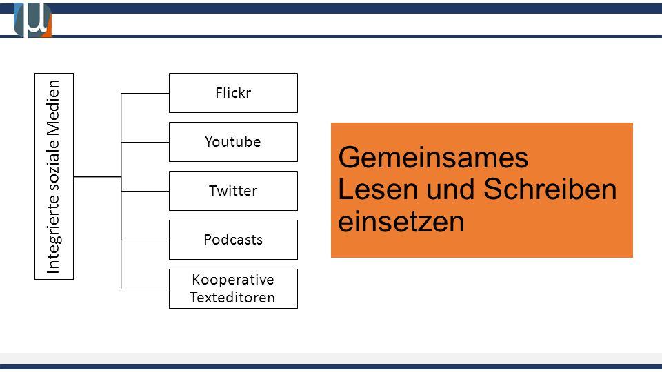 Integrierte soziale Medien Flickr Youtube Twitter Podcasts Kooperative Texteditoren Gemeinsames Lesen und Schreiben einsetzen