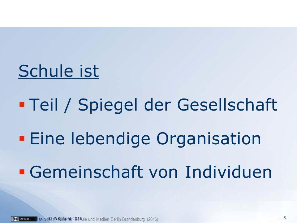 Landesinstitut für Schule und Medien Berlin-Brandenburg (2016) Schule ist  Teil / Spiegel der Gesellschaft  Eine lebendige Organisation  Gemeinschaft von Individuen 3 M.