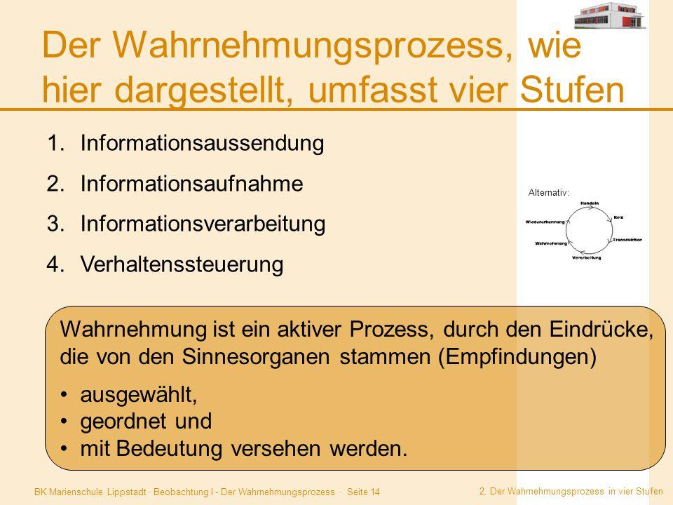 BK Marienschule Lippstadt · Beobachtung I - Der Wahrnehmungsprozess · Seite 14 Der Wahrnehmungsprozess, wie hier dargestellt, umfasst vier Stufen 2. D