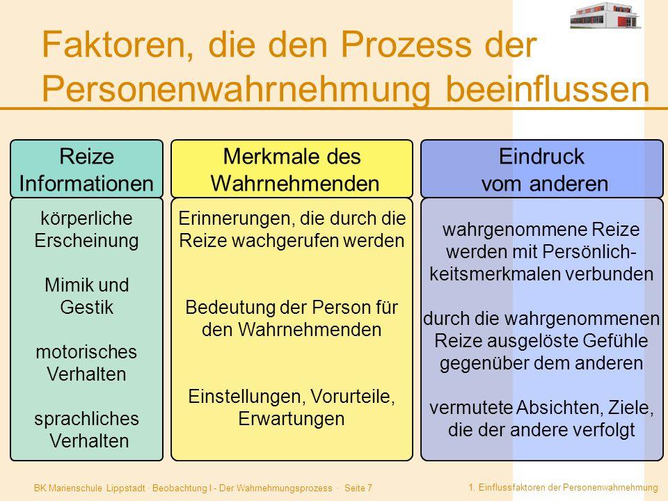 BK Marienschule Lippstadt · Beobachtung I - Der Wahrnehmungsprozess · Seite 7 1. Einflussfaktoren der Personenwahrnehmung. Reize Informationen körperl