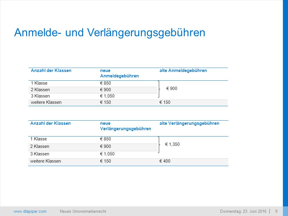 www.dlapiper.com 9 Neues UnionsmarkenrechtDonnerstag, 23.