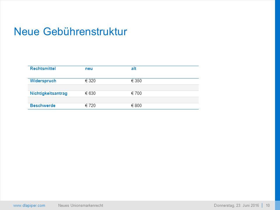 www.dlapiper.com 10 Neues UnionsmarkenrechtDonnerstag, 23.