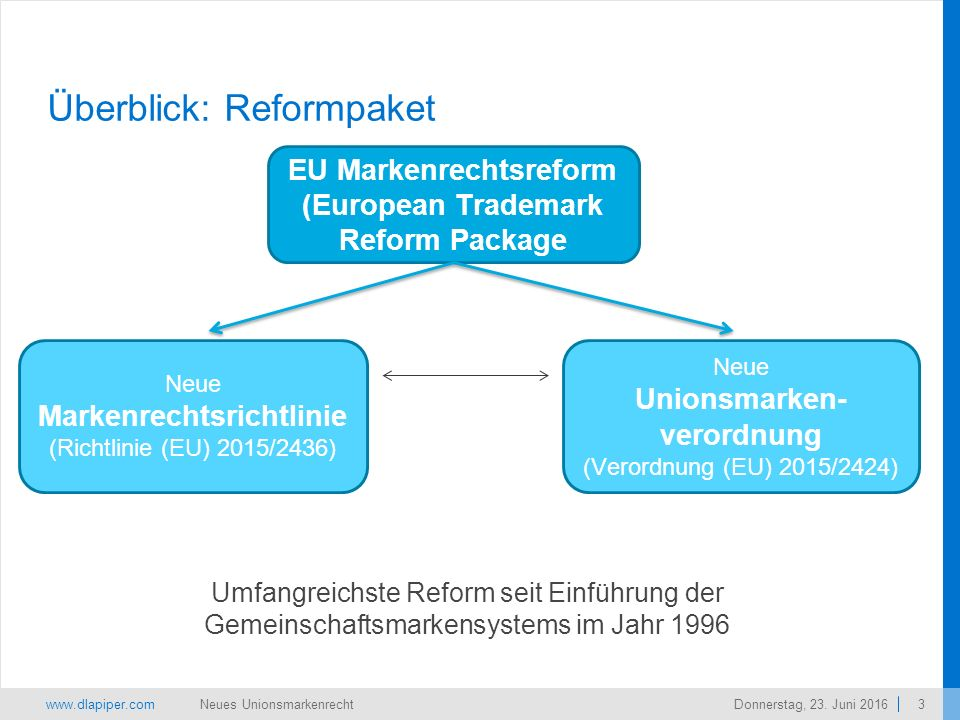 www.dlapiper.com 3 Neues UnionsmarkenrechtDonnerstag, 23.