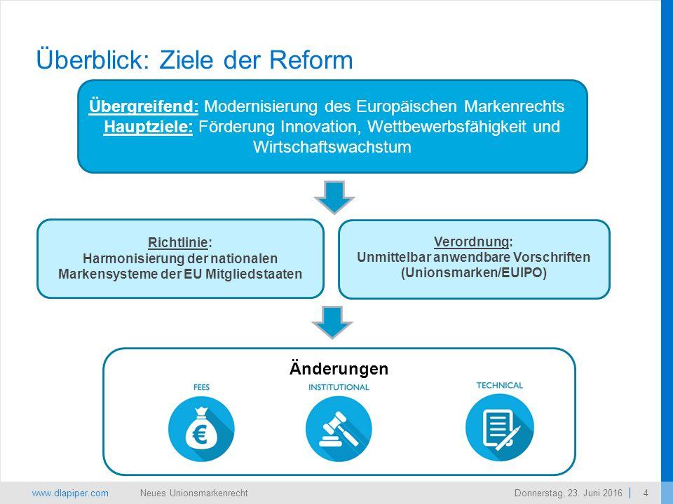 www.dlapiper.com 4 Neues UnionsmarkenrechtDonnerstag, 23.
