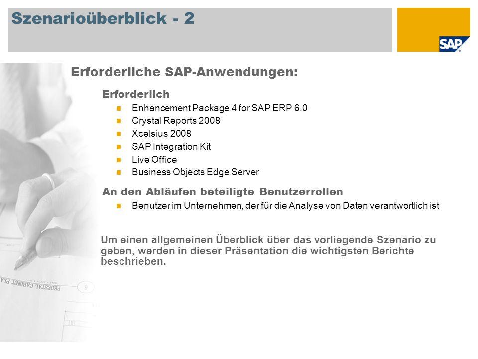 Szenarioüberblick - 2 Erforderliche SAP-Anwendungen: Erforderlich Enhancement Package 4 for SAP ERP 6.0 Crystal Reports 2008 Xcelsius 2008 SAP Integra