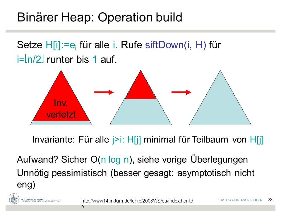 23 Binärer Heap: Operation build Setze H[i]:=e i für alle i.
