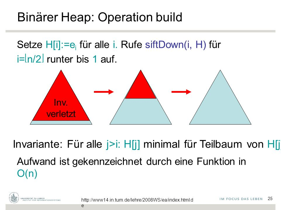 25 Binärer Heap: Operation build Setze H[i]:=e i für alle i.