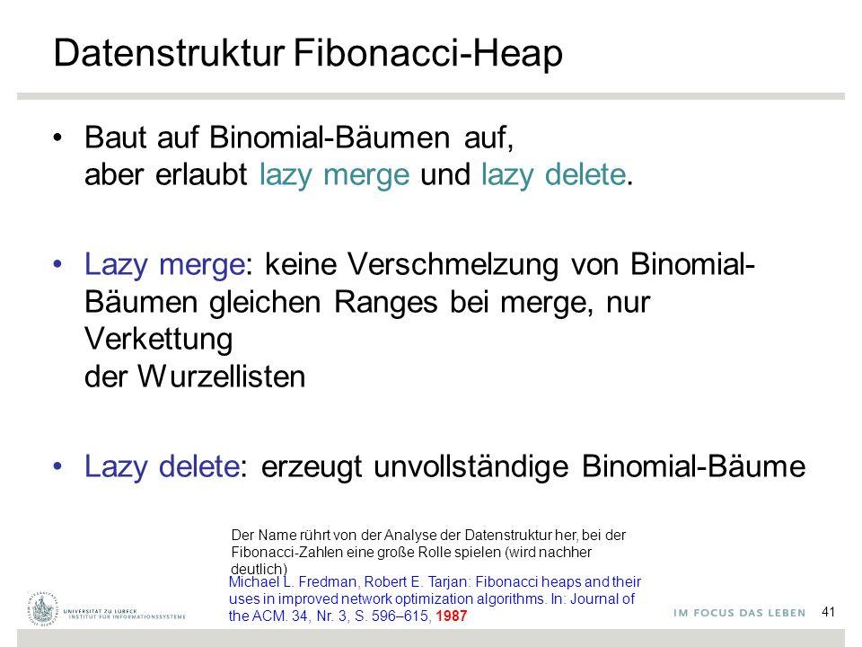 41 Datenstruktur Fibonacci-Heap Baut auf Binomial-Bäumen auf, aber erlaubt lazy merge und lazy delete. Lazy merge: keine Verschmelzung von Binomial- B