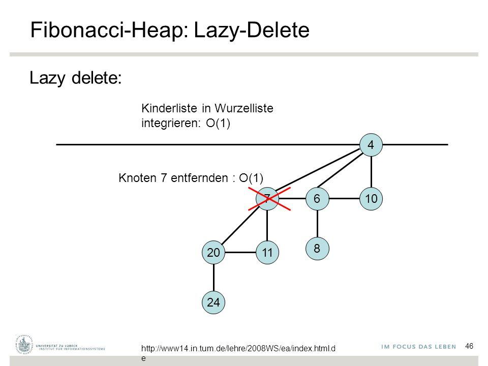 46 Fibonacci-Heap: Lazy-Delete Lazy delete: 4 106 8 7 1120 24 http://www14.in.tum.de/lehre/2008WS/ea/index.html.d e Kinderliste in Wurzelliste integrieren: O(1) Knoten 7 entfernden : O(1)