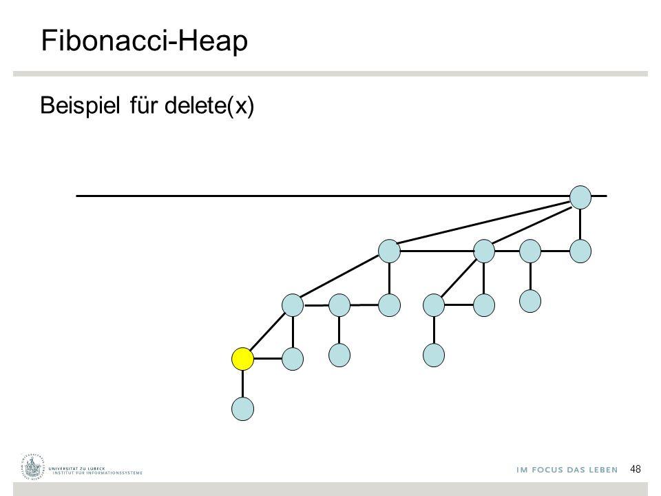 48 Fibonacci-Heap Beispiel für delete(x)