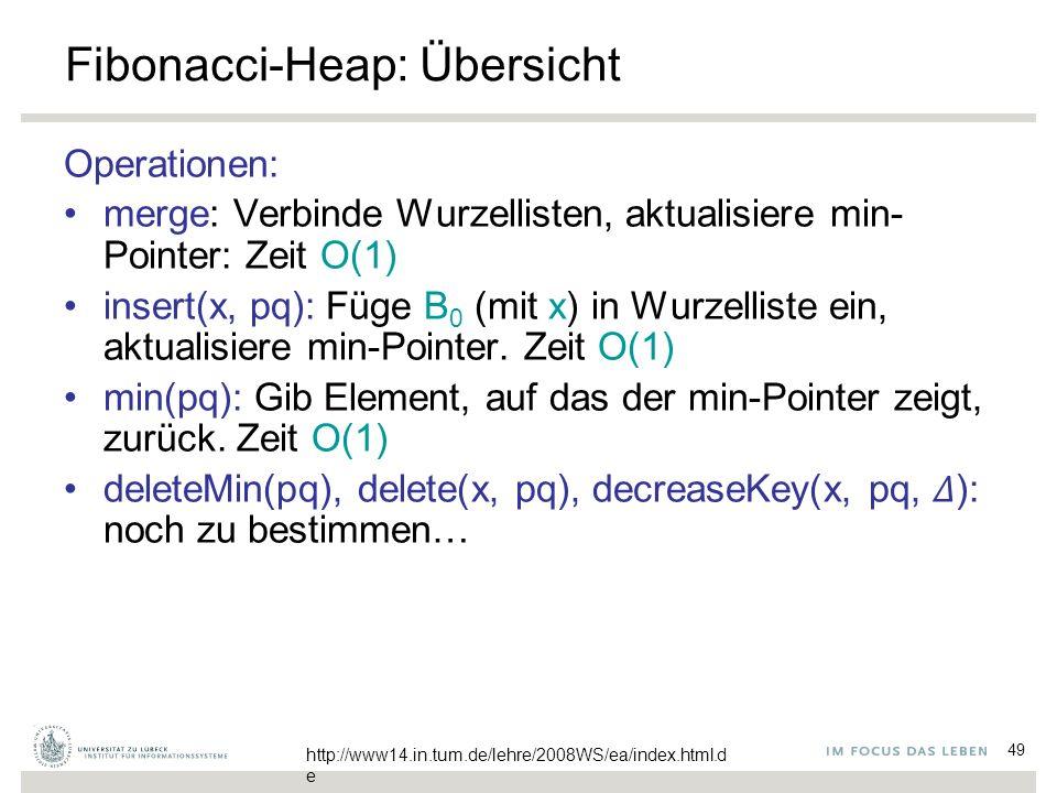 49 Fibonacci-Heap: Übersicht Operationen: merge: Verbinde Wurzellisten, aktualisiere min- Pointer: Zeit O(1) insert(x, pq): Füge B 0 (mit x) in Wurzelliste ein, aktualisiere min-Pointer.