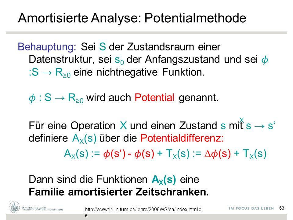 63 Amortisierte Analyse: Potentialmethode Behauptung: Sei S der Zustandsraum einer Datenstruktur, sei s 0 der Anfangszustand und sei  :S → R ≥0 eine nichtnegative Funktion.