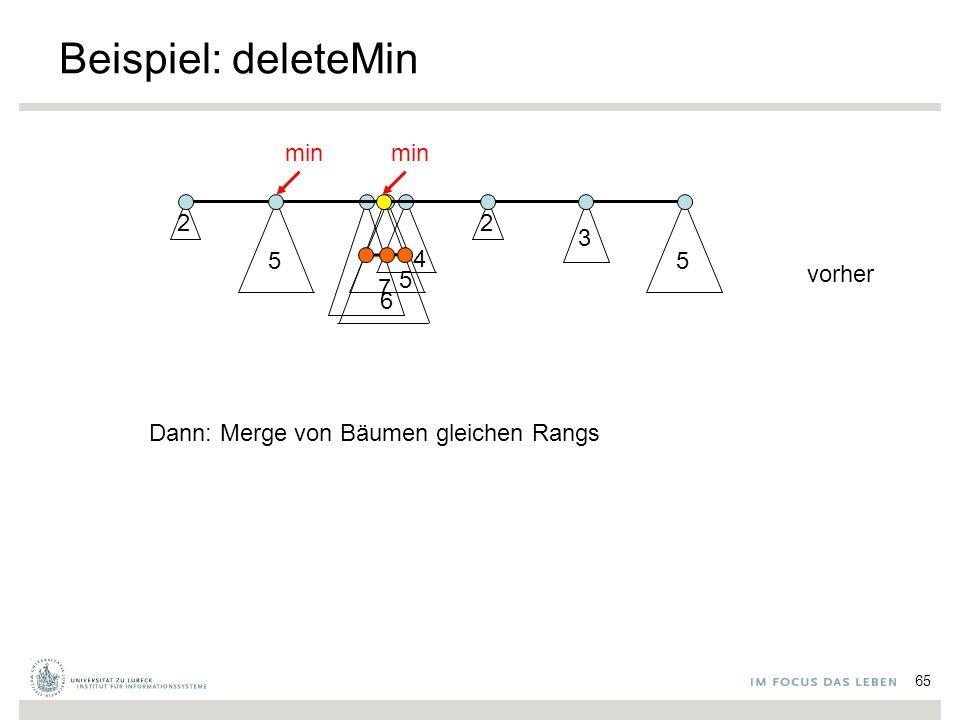 4 5 6 Beispiel: deleteMin 65 2 5 2 3 5 7 min vorher Dann: Merge von Bäumen gleichen Rangs
