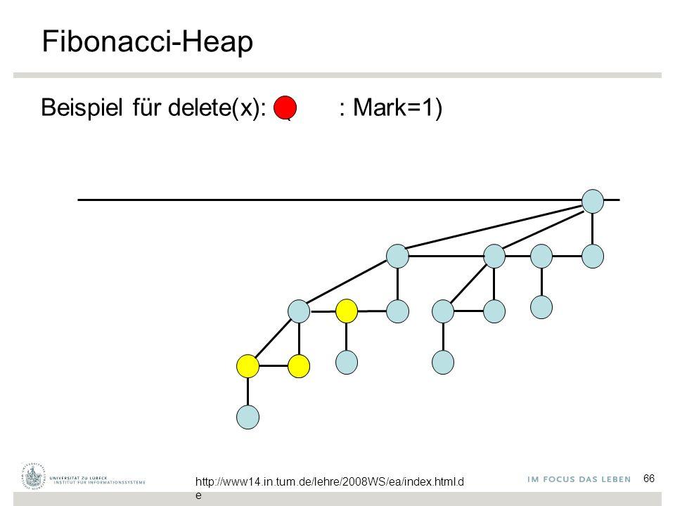 66 Fibonacci-Heap Beispiel für delete(x): ( : Mark=1) http://www14.in.tum.de/lehre/2008WS/ea/index.html.d e