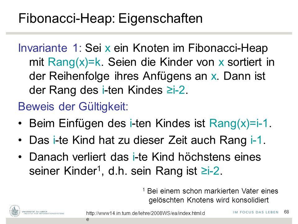68 Fibonacci-Heap: Eigenschaften Invariante 1: Sei x ein Knoten im Fibonacci-Heap mit Rang(x)=k. Seien die Kinder von x sortiert in der Reihenfolge ih