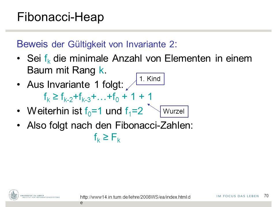 70 Fibonacci-Heap Beweis der Gültigkeit von Invariante 2 : Sei f k die minimale Anzahl von Elementen in einem Baum mit Rang k. Aus Invariante 1 folgt: