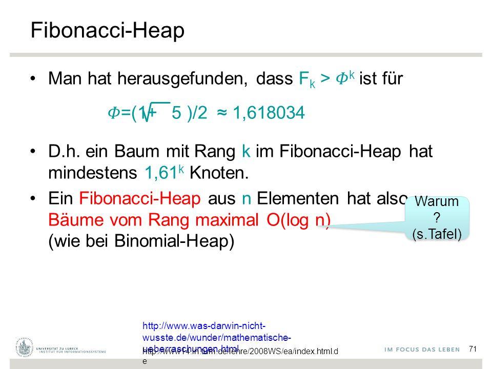 71 Fibonacci-Heap Man hat herausgefunden, dass F k >  k ist für  =(1+ 5 )/2 ≈ 1,618034 D.h. ein Baum mit Rang k im Fibonacci-Heap hat mindestens 1